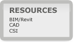 Acoustical Resources – BIM/Revit, CAD, CSI