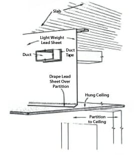 Acousti Lead Sound Barrier For Hvac