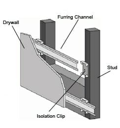 Drywall with Sound Isolation Clips