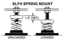 SLFH Spring Mount