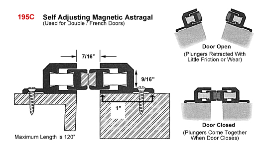 Adjustable Door Seal Kits For Soundproofing Doors