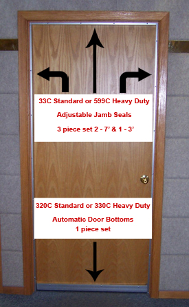 Acoustical Doors Amp Door Seals Acoustical Surfaces