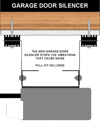 Garage door kit