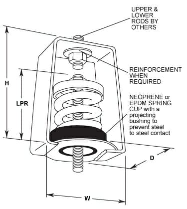 Hanger Mount Vibration Isolator Capacity Range 230 to 310 lb Spring Isolator Type