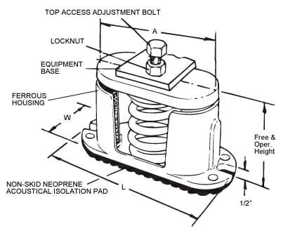 Housed Spring Isolator | Vibration Isolation Spring Mount