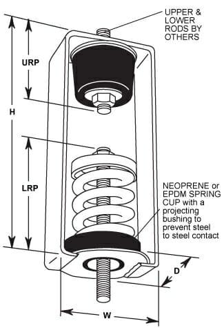 Double Deflection Neoprene Spring Vibration Isolation Hanger
