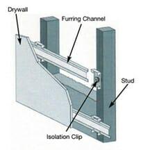 Resilient Sound Isolation Clips Wall by Acoustical Surfaces