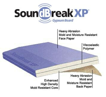 Soundbreak Xp Enhanced Drywall