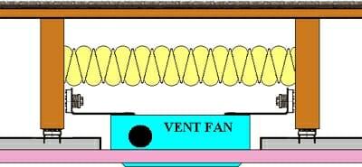Vent Fan Isolator Profile