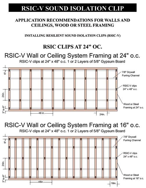 Rsic V Sound Isolation Clip Soundproofing Drywall Clip