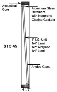 Diagram of a studio series soundproof interior window by Acoustical Surfaces