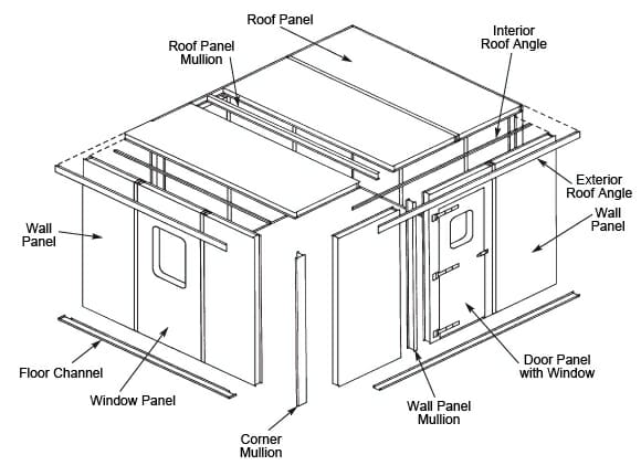 Typical Silent-Mod Acoustic Enclosure Assembly