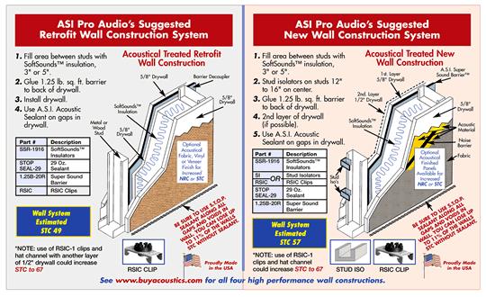 Acoustical Surfaces suggested pro audio retrofit diagram