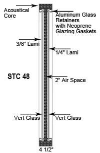 STC 55 diagram of a studio series soundproof interior window